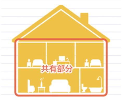 二世帯住宅の基礎知識!!