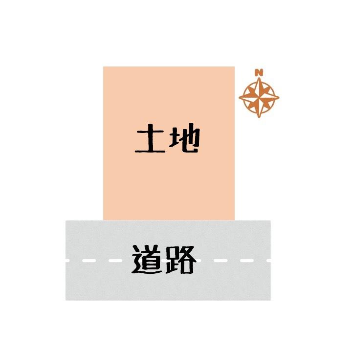 土地の選び方【初級編】